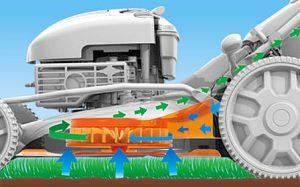 Wolfgarten benzine grasmaaier-werking